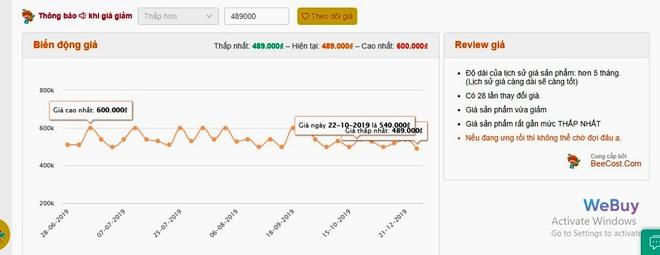 """Dùng thử extension """"trợ lý mua sắm"""" BeeCost: so sánh giá sản phẩm giữa các sàn TMĐT, tự tìm mã giảm giá - Ảnh 9."""