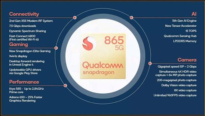Đã có điểm hiệu năng Snapdragon 865, mạnh nhất trong các chip Android nhưng không quá ấn tượng - Ảnh 2.