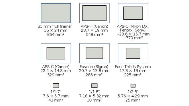 Qualcomm khoe Snapdragon 865, tiện thể cà khịa máy ảnh 10 năm nay dậm chân mãi một chỗ - Ảnh 5.