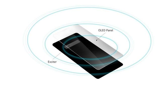 LG G8 ThinQ sẽ được trang bị công nghệ âm thanh xuyên thấu màn hình - Ảnh 1.