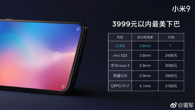Sếp Xiaomi tuyên bố Mi 9 có cằm mỏng nhất phân khúc giá dưới 14 triệu, có thêm phiên bản màu bạc sang trọng và phụ kiện ốp lưng Alita độc đáo - Ảnh 2.
