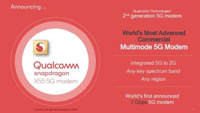 Modem X55 mới của Qualcomm sẽ giúp điện thoại 5G mỏng hơn và phổ biến rộng rãi hơn vào năm 2020 - Ảnh 3.