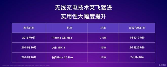 Xiaomi nói rằng Mi 9 tốt hơn cả iPhone XS Max ở những điểm nào? - Ảnh 8.