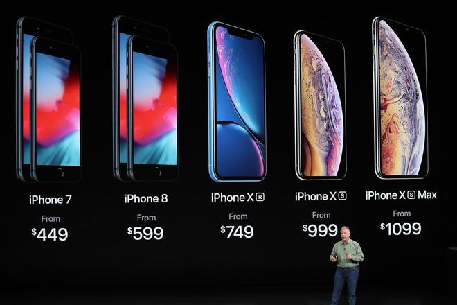 Tại sao Apple không giảm giá iPhone để bán được nhiều máy hơn? Phép tính sau cho thấy mọi chuyện không đơn giản như bạn nghĩ - Ảnh 2.