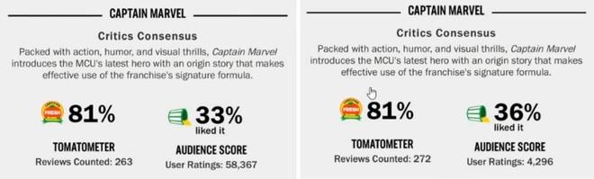 Muốn biết đế chế Disney lớn mạnh như thế nào, hãy nhìn vào cách họ thao túng Internet để bảo vệ bộ phim Captain Marvel - Ảnh 4.