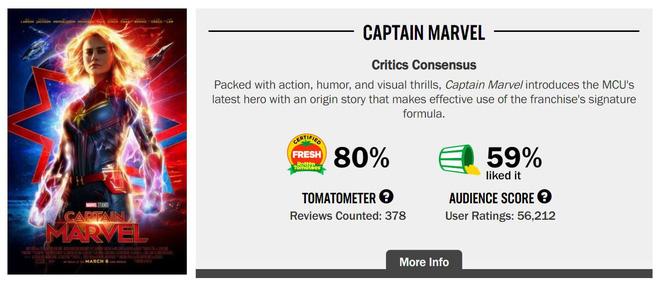 Muốn biết đế chế Disney lớn mạnh như thế nào, hãy nhìn vào cách họ thao túng Internet để bảo vệ bộ phim Captain Marvel - Ảnh 5.