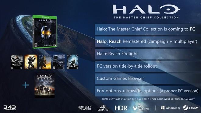 Từ chỗ bỏ mặc Windows để phát hành game độc quyền cho Xbox, vì sao Microsoft nay lại mang đầy đủ bộ sưu tập Halo lên Steam? - Ảnh 4.