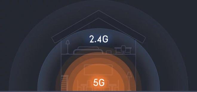Xiaomi ra mắt Mi Router 4A và Mi Router 4A Gigabit: Cải thiện kết nối, 4 râu, Wi-Fi băng tần kép, giá từ 413.000 đồng - Ảnh 3.