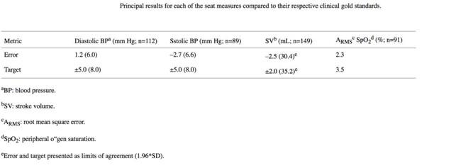 Bồn cầu cao cấp có khả năng đo nhịp tim khi người dùng đi trút bầu tâm sự, tại sao không? - Ảnh 6.