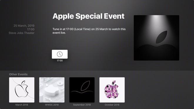 Apple sắp quay lại mốc nghìn tỷ mà không cần iPhone mới, AirPods và iPad thì mờ nhạt, chuyện gì đã xảy ra? - Ảnh 1.