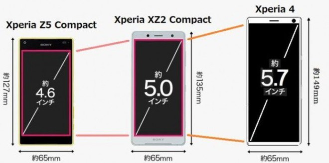 Sony Xperia 4 với chip Snapdragon 710, màn hình 21:9 sẽ thay thế dòng Xperia Compact? - Ảnh 1.