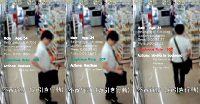 AI Nhật Bản có thể phát hiện ra kẻ nào đang chuẩn bị ăn trộm trong siêu thị - Ảnh 3.