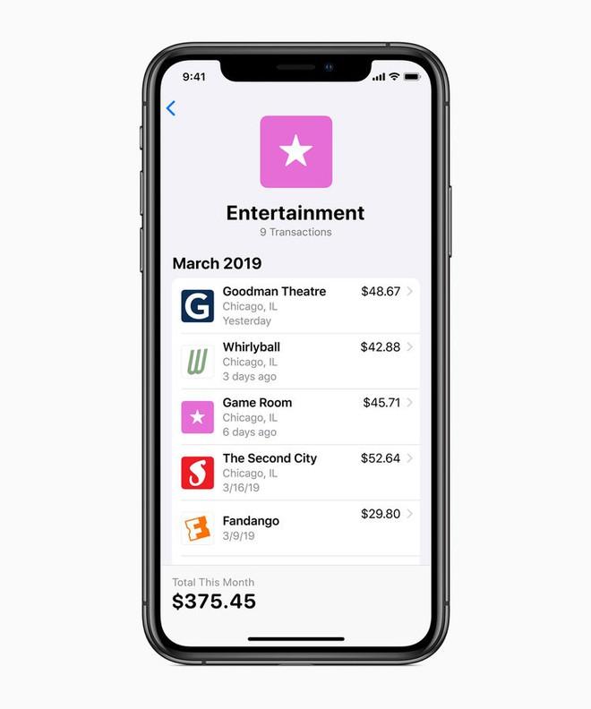 Tất tật về Apple Card: thẻ tín dụng không phí hàng năm, không phí trả chậm, không phí quốc tế, không mã thẻ, không CVV của Apple - Ảnh 7.