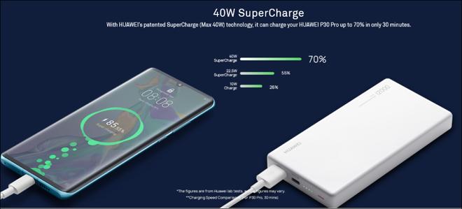 Huawei trình làng sạc dự phòng SuperCharge công suất 40W, dung lượng 12.000mAh, sạc được cho cả laptop - Ảnh 1.