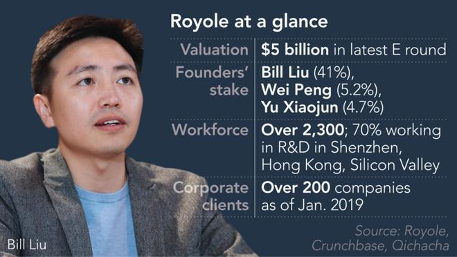 Startup Trung Quốc này đã qua mặt điện thoại màn hình gập của Samsung và Huawei như thế nào - Ảnh 3.