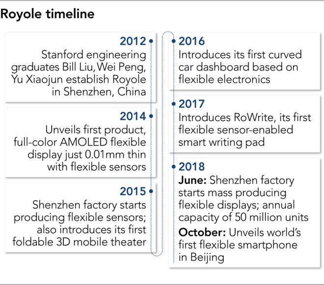 Startup Trung Quốc này đã qua mặt điện thoại màn hình gập của Samsung và Huawei như thế nào - Ảnh 9.