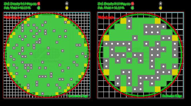 Tại sao các nhà sản xuất chip không tăng kích thước chip để tăng số lượng transistor mà phải tìm mọi cách để thu hẹp chip? - Ảnh 3.