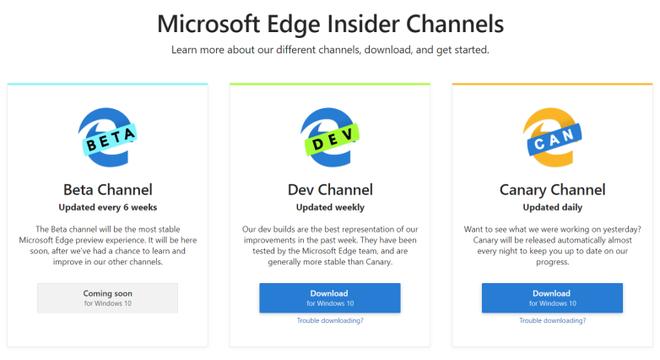 Trình duyệt Edge mới đã khiến tôi gỡ bỏ Chrome lần đầu tiên trong cả một thập kỷ - Ảnh 1.