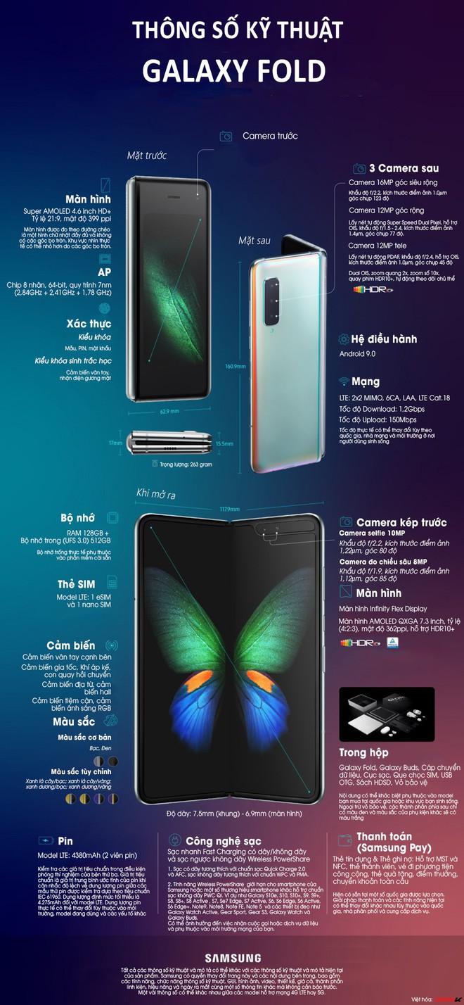 [Infographic]: Ngắm nhìn lại toàn bộ cấu hình và tính năng công nghệ trên Galaxy Fold - Ảnh 3.