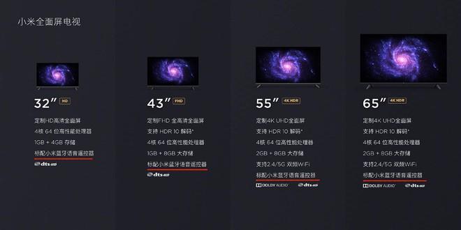 Xiaomi ra mắt loạt TV mới, giá từ 3.8 triệu đồng - Ảnh 2.