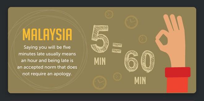 Khái niệm đúng giờ ở một số quốc gia khác nhau như thế nào? - Ảnh 2.