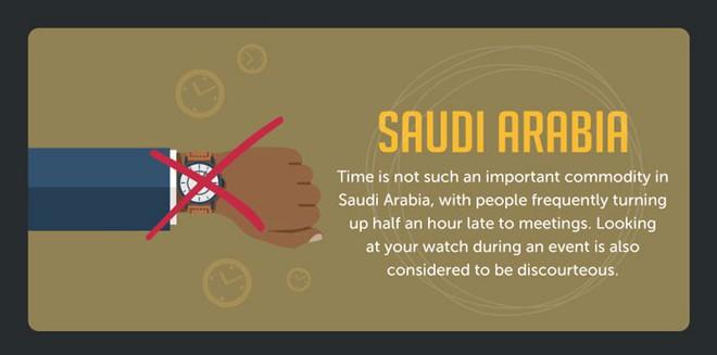 Khái niệm đúng giờ ở một số quốc gia khác nhau như thế nào? - Ảnh 8.