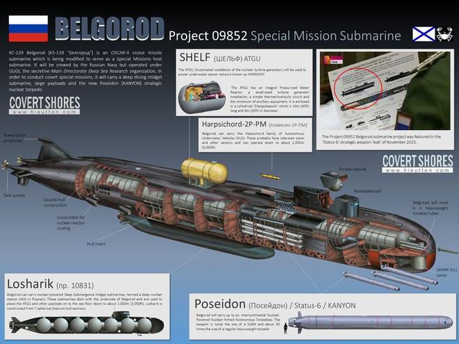 Nga hạ thuỷ tàu ngầm lớn nhất thế giới mang theo siêu ngư lôi Poseidon - Ảnh 2.
