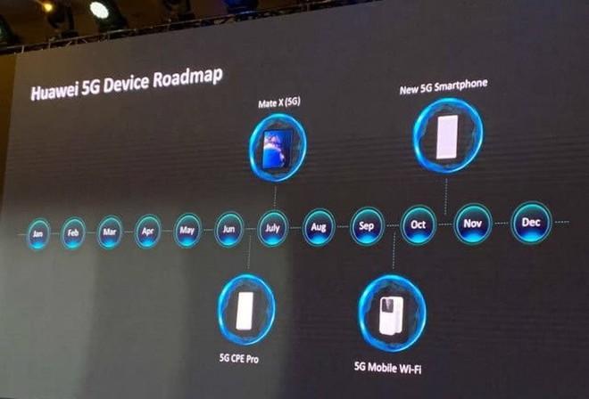 Huawei tự tin đưa ra dự tính Mate X sẽ bán được ít nhất 100.000 chiếc trước tháng 7 - Ảnh 2.