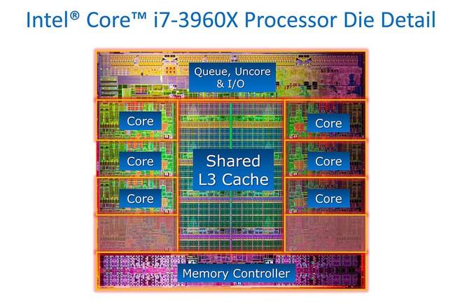 Để tăng tốc độ xử lý, tại sao CPU và RAM máy tính không được đóng gói chung với nhau? - Ảnh 2.