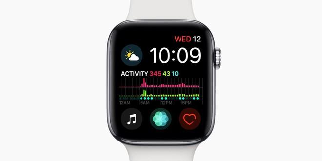 Apple Watch Series 4 giành giải thiết bị có màn hình tốt nhất năm 2019 - Ảnh 2.