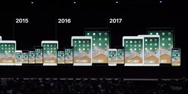 Tin đồn: iOS 13 sẽ không hỗ trợ iPhone 5s, iPhone 6 và iPhone SE? - Ảnh 1.