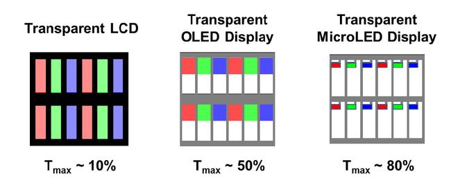 Samsung làm thế nào để giấu được camera dưới màn hình? Bí quyết không nằm ở màn OLED hay LCD - Ảnh 5.