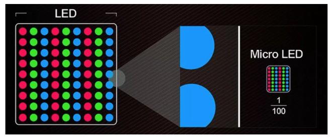 Samsung làm thế nào để giấu được camera dưới màn hình? Bí quyết không nằm ở màn OLED hay LCD - Ảnh 4.