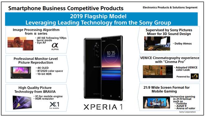 Sony Mobile tuyên bố ngừng tập trung và rút khỏi nhiều thị trường, trong đó có Việt Nam - Ảnh 2.