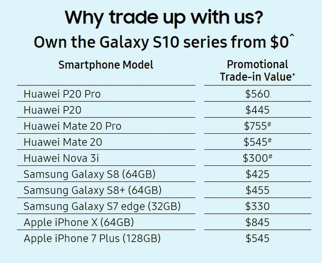 Giữa tâm bão, Samsung Singapore cho người dùng đổi điện thoại Huawei lấy Galaxy S10 - Ảnh 2.