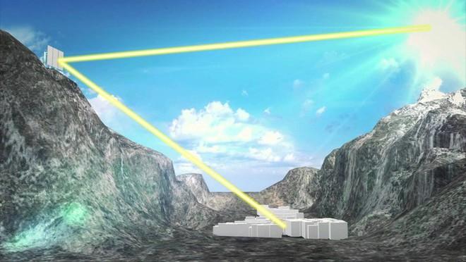 5 tháng trong năm tối như hũ nút, thị trấn Na Uy chi 13 tỷ lắp gương trên núi để phản chiếu ánh mặt trời - Ảnh 3.