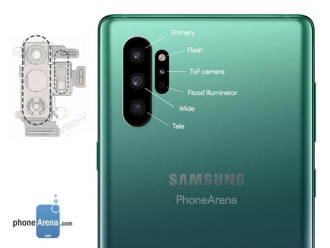 Samsung không cập nhật lớn cho camera trên Galaxy Note 10, để dành công nghệ cho Galaxy S11 - Ảnh 3.