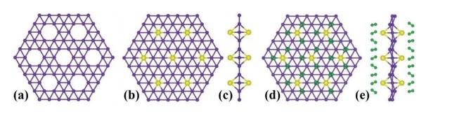 Tránh đường đi graphene, borophene mới là vật liệu kỳ diệu của tương lai - Ảnh 2.