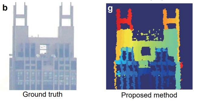 Sử dụng Lidar, các nhà khoa học chụp được ảnh 3D từ khoảng cách 45km - Ảnh 1.
