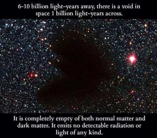 Trái với những gì bạn nghĩ, tấm ảnh này KHÔNG cho thấy có một lỗ hổng trên Vũ trụ - Ảnh 1.