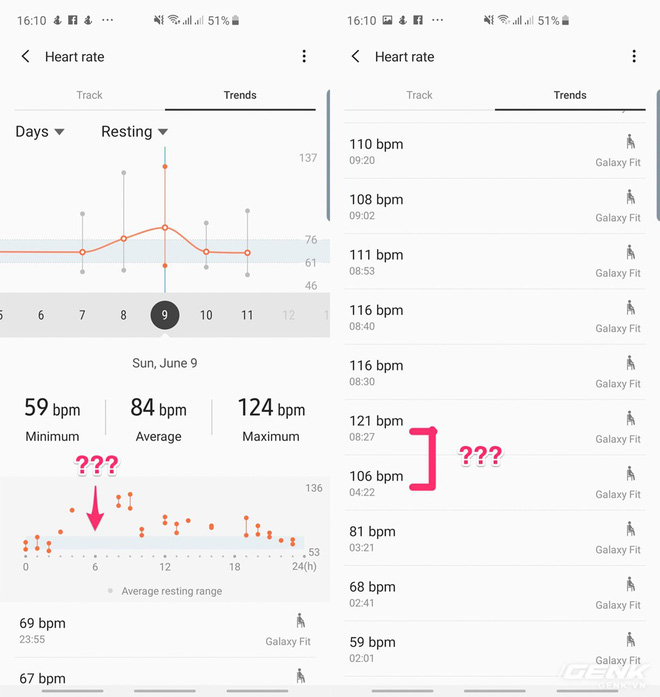 Trải nghiệm và đánh giá Galaxy Fit sau 21km chạy marathon - Ảnh 8.