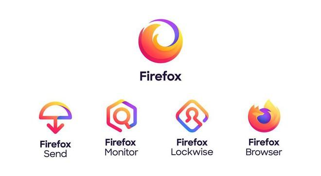 Mozilla sẽ tung ra một phiên bản Firefox có thu phí với các tính năng cao cấp vào cuối năm nay - Ảnh 1.