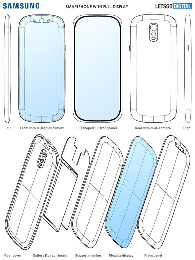 Samsung được cấp bằng sáng chế smartphone với màn hình cong tràn cả 4 cạnh - Ảnh 2.