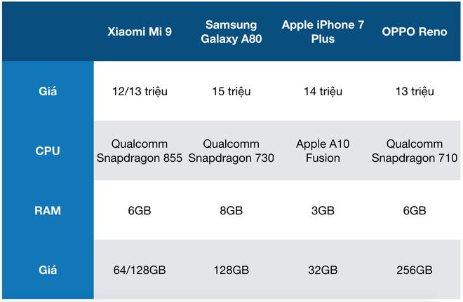 Đánh giá Xiaomi Mi 9: Mức giá làm nên tất cả - Ảnh 2.
