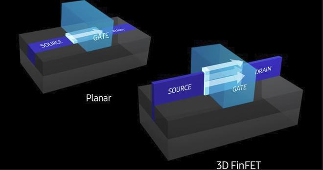 Samsung đã lên kế hoạch về chip 3nm, liệu chúng ta có thấy chip 1nm trong tương lai? - Ảnh 2.