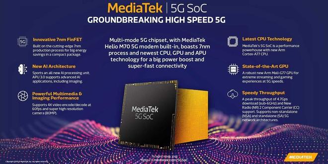 Chip mới chỉ hỗ trợ băng tần dưới 6GHz, MediaTek hứa hẹn mang các thiết bị 5G giá rẻ đến cho mọi người - Ảnh 1.