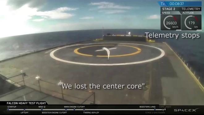 SpaceX phóng thành công tên lửa Falcon Heavy thứ 3, nhưng vẫn thất bại khi thu hồi lõi trung tâm - Ảnh 3.