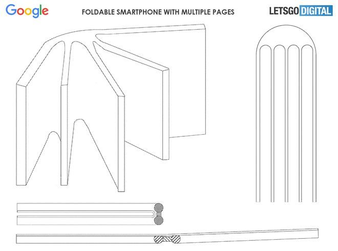 Google lộ bằng sáng chế về một thiết bị màn hình gập kỳ dị, trông như quyển sổ thứ thiệt - Ảnh 2.