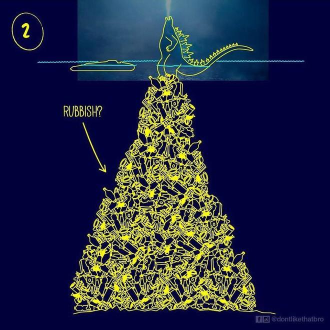 Làm thế nào Godzilla cao 120m có thể nổi giữa đại dương sâu cả nghìn mét? Internet đã có câu trả lời! - Ảnh 4.