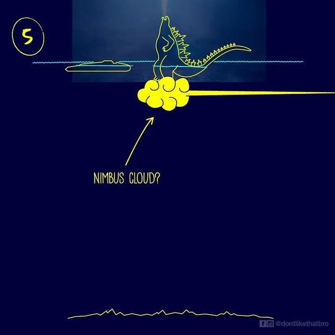 Làm thế nào Godzilla cao 120m có thể nổi giữa đại dương sâu cả nghìn mét? Internet đã có câu trả lời! - Ảnh 7.